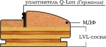 Коробка ламинированная сендвич (LVL-брус)